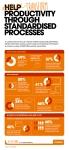 Infografik (2) von #Canon via ICM Research in EMEA: Was #CIO's denken bzgl. #informationmanagement