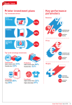 Source: drupa global trends 2015