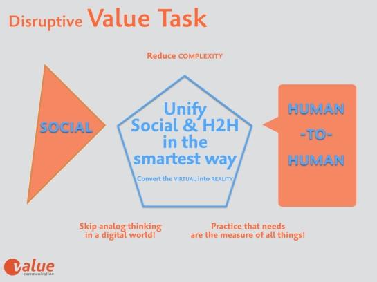 Value Task.001