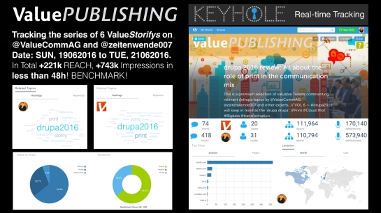 ValuePublishing Storify Review 18062016.001