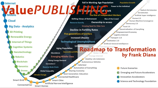 ValuePublishing Transformation 22082016.001