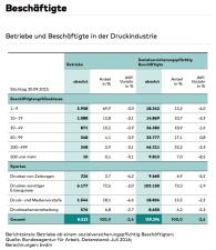 bvdm-beschaftigte-2016-09-13